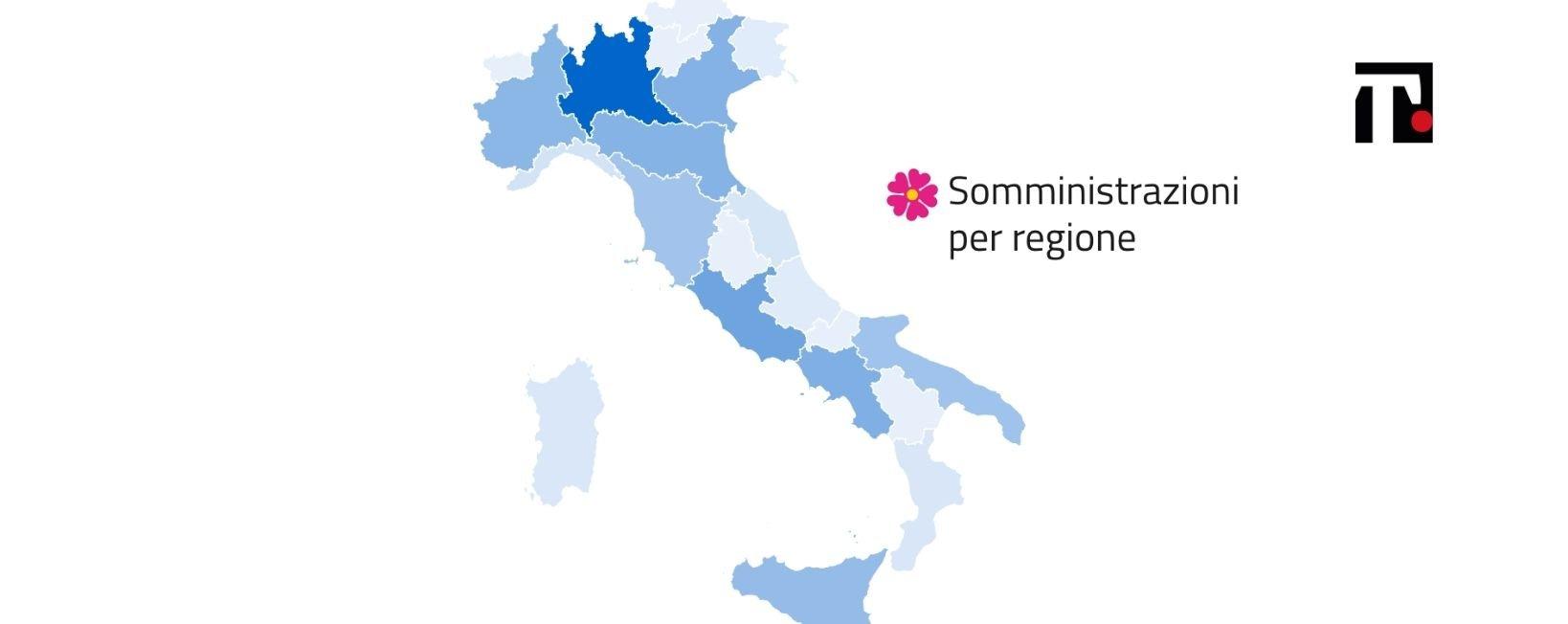 Vaccinazioni regioni